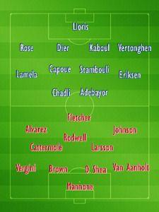 Sunderland vs Totenham lineups