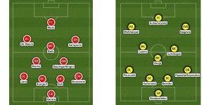Mainz vs Dortmund Lineups