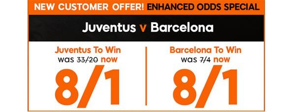 Juventus vs Barcelona Prediction and Bet