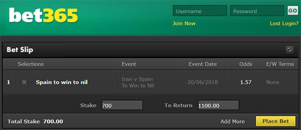 Iran vs Spain Prediction and Bet