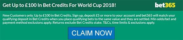World Cup Bet Credits
