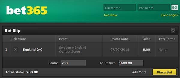 Sweden vs England Correct Score Prediction