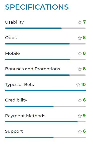 bookmaker specifications